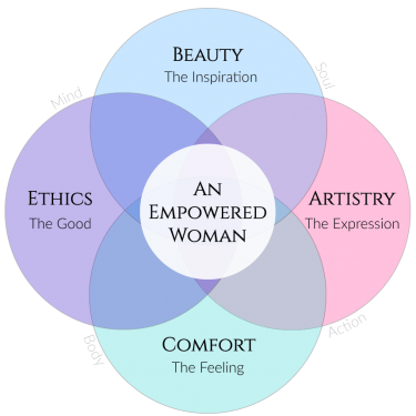 Venn-Empowered-Woman