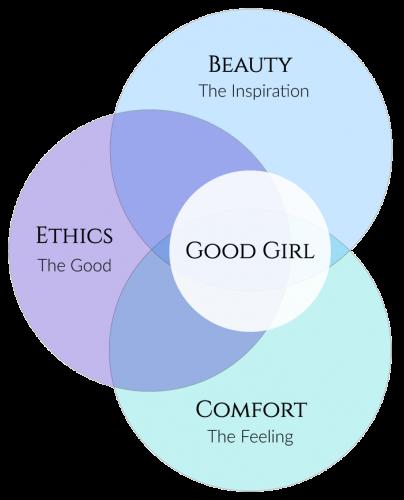 Venn-Good-Girl